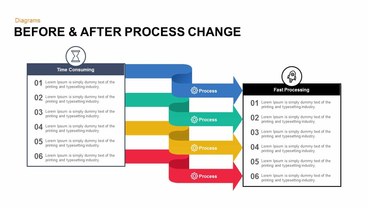 Before And After Process Change Powerpoint Template And Keynote Throughout How To Change Powerpoint Template