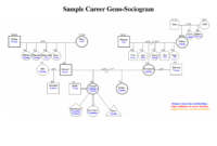 Best Photos Of Family Genogram Template Word – Family with regard to Family Genogram Template Word