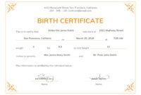 Blank Birth Certificate Template Uk Never Underestimate in Birth Certificate Templates For Word