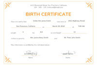 Blank Birth Certificate Template Uk Never Underestimate with regard to Birth Certificate Template For Microsoft Word