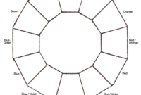 Blank Color Wheel Chart   Templates At Allbusinesstemplates pertaining to Blank Color Wheel Template