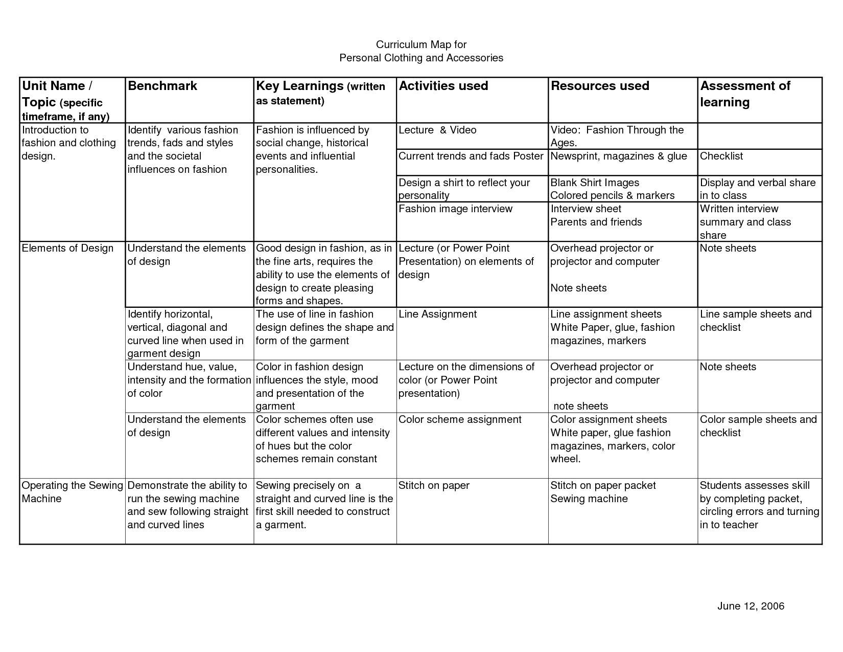Blank Curriculum Map Template | Blank Color Wheel Worksheets Intended For Blank Curriculum Map Template