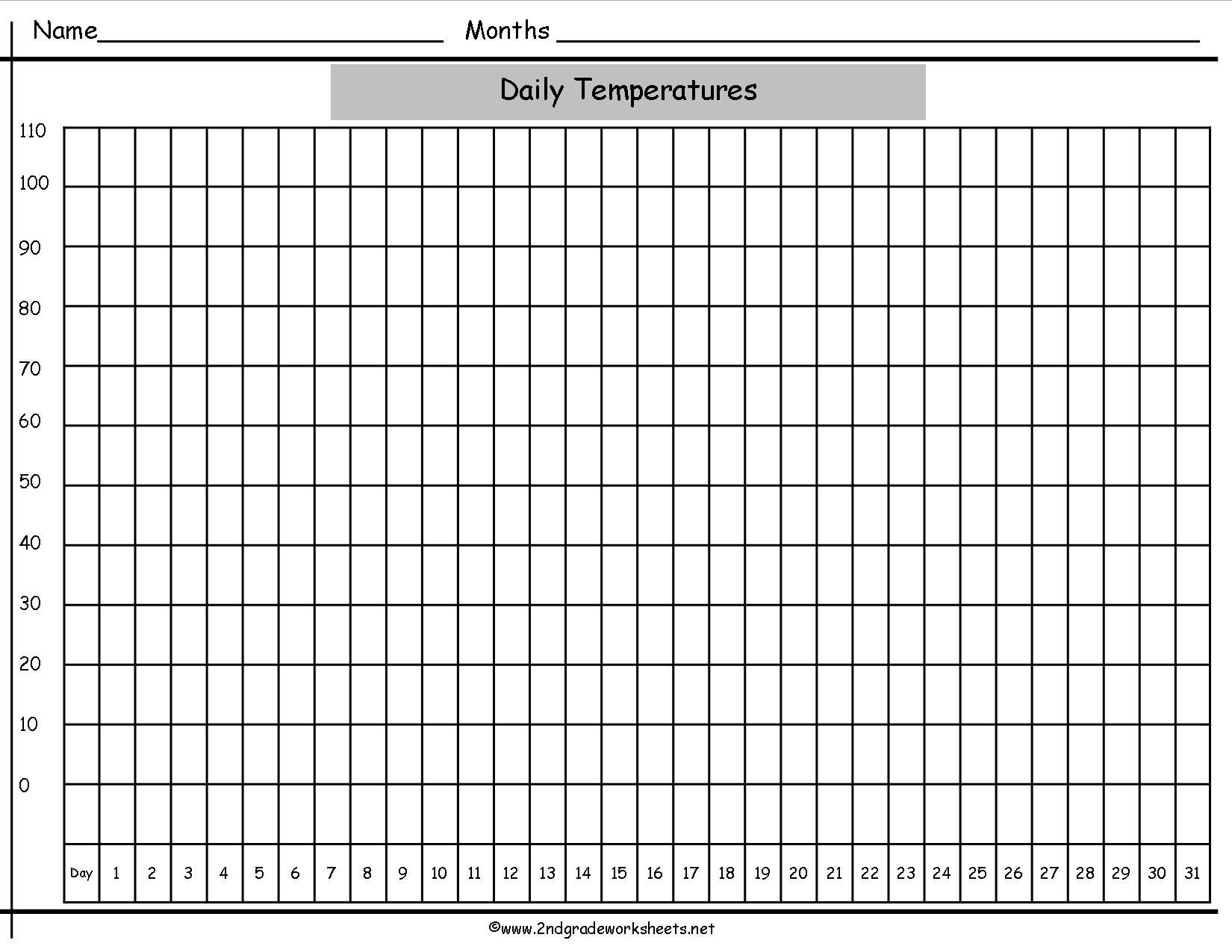 Blank Line Graph Template - Son.roundrobin.co Within Bar Throughout Blank Picture Graph Template