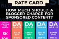 Blogger Rate Card: Average Sponsored Blog Post Rates within Advertising Rate Card Template