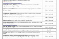 Budget Trackingadsheet Best Monthly For Bug Report Template with regard to Bug Report Template Xls