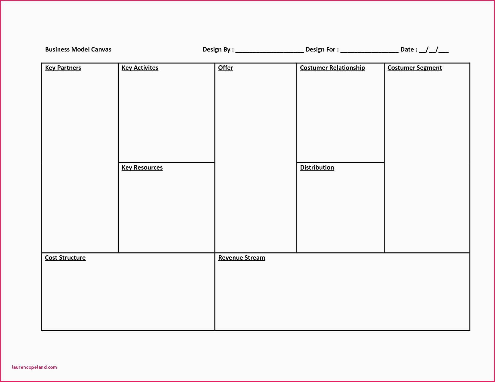 Business Model Canvas Template Word - Atlantaauctionco In Business Model Canvas Template Word