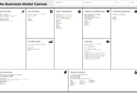 Business Model Canvas – Wikipedia for Business Model Canvas Template Word