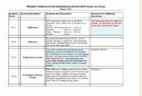 Business Rules Template | Locksmithcovington Template intended for Business Rules Template Word