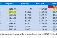 Calculate Credit Card Payments & Costs intended for Credit Card Interest Calculator Excel Template