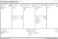 Canvas Collection I – A List Of Visual Templates – Andi Roberts for Business Model Canvas Template Word