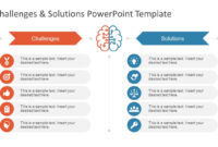 Challenges & Solution Powerpoint Template in What Is A Template In Powerpoint