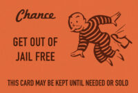 Chance Card Vintage Monopoly Gdesign Turnpike | Metal in Get Out Of Jail Free Card Template