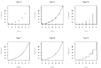 Chapter 6 Drawing Graphs | Learning Statistics With R: A with regard to Blank Stem And Leaf Plot Template