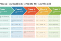 Chevron Process Flow Diagram For Powerpoint inside Powerpoint Chevron Template