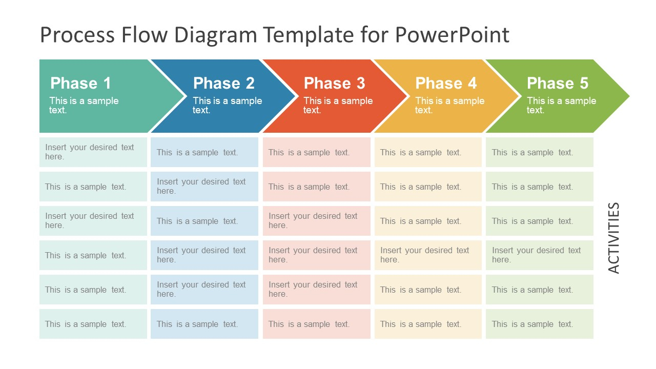 Chevron Process Flow Diagram For Powerpoint Inside Powerpoint Chevron Template