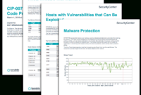 Cip-007 R3 Malicious Code Prevention Report – Sc Report within Reliability Report Template