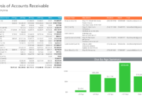 Collect Your Cash With The Analysis Of Accounts Receivable pertaining to Accounts Receivable Report Template