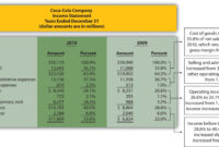 Common-Size Analysis Of Financial Statements inside Credit Analysis Report Template