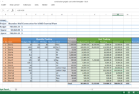 Construction Project Cost Control – Excel Template – Workpack regarding Job Cost Report Template Excel