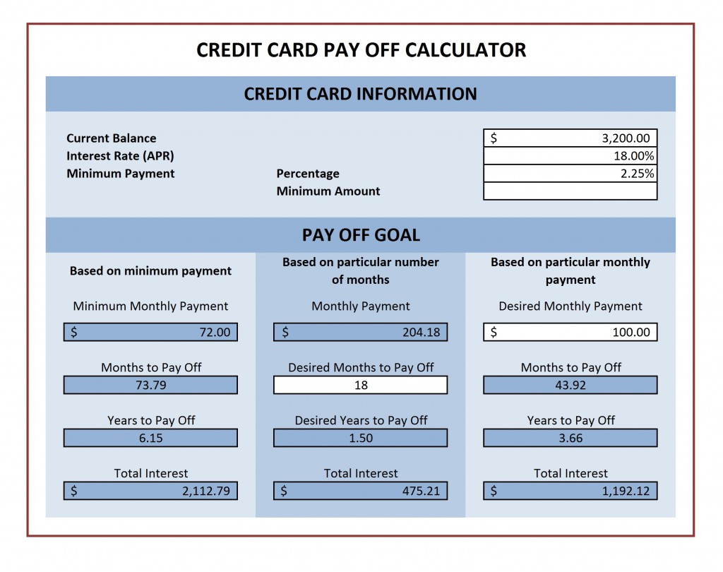 Credit Card Payoff Calculator Intended For Credit Card Interest Calculator Excel Template