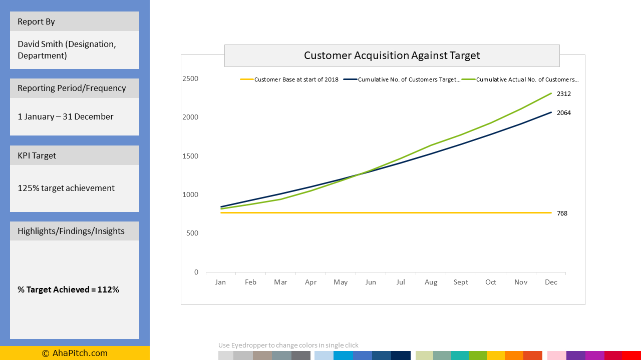 Customer Acquisition Monthly Report With Baseline | Line Chart Intended For Baseline Report Template
