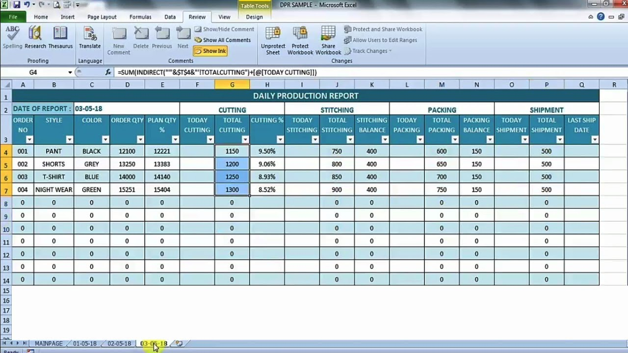 Daily Production Report In Excel In Monthly Productivity Report Template