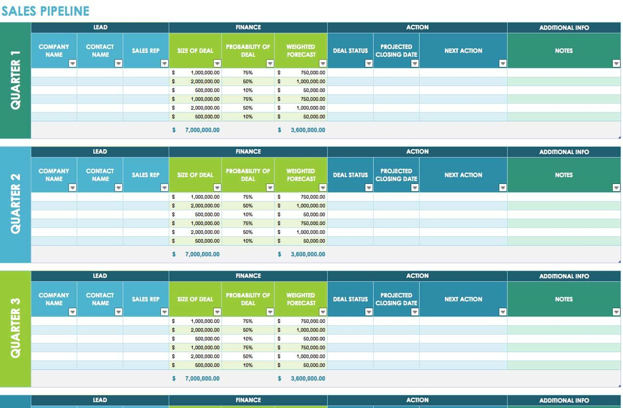 Daily Sales Call Report Template Free Download And Format Of With Regard To Excel Sales Report Template Free Download