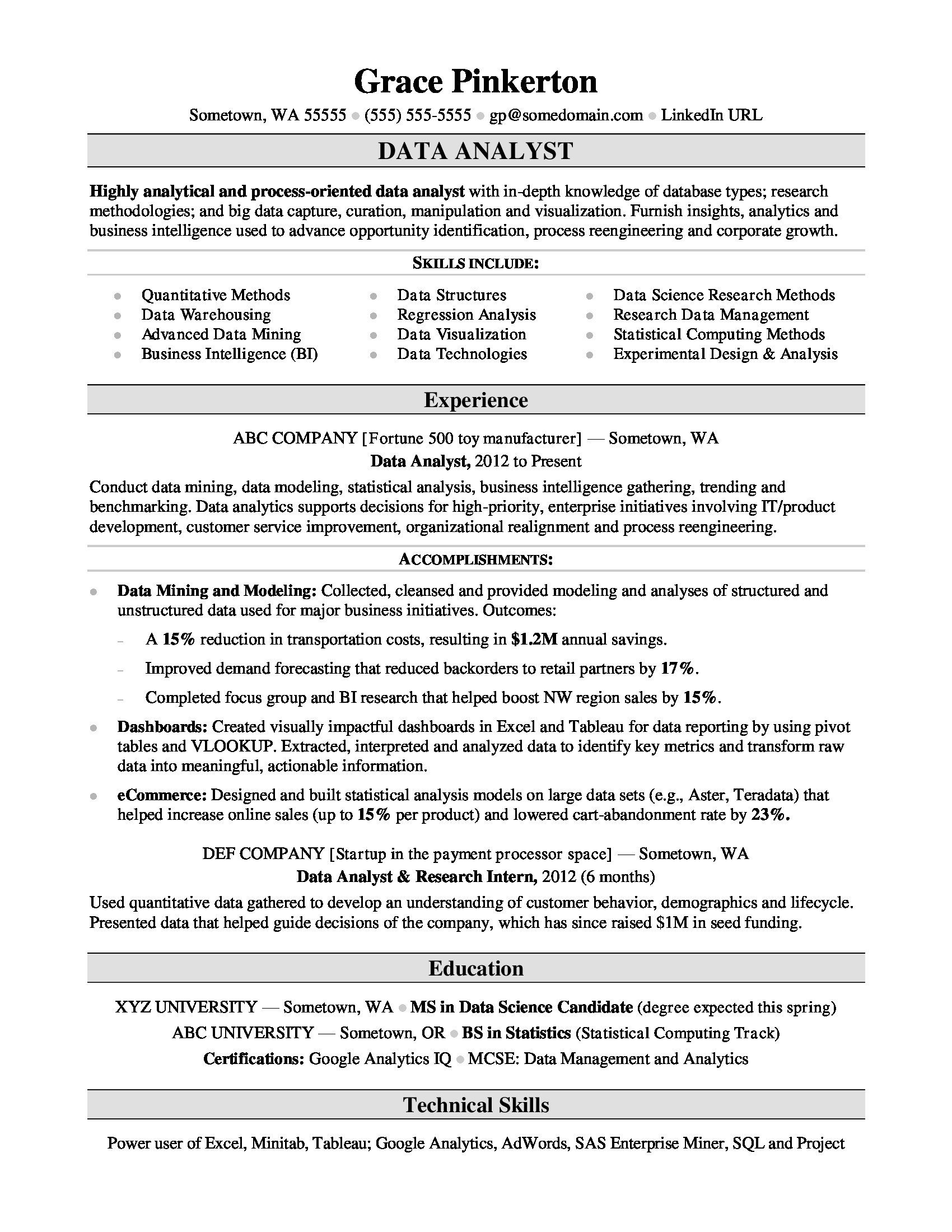 Data Analyst Resume Sample | Monster In Analytical Report Template