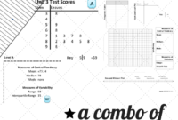 Data Displays Combo: Box-And-Whisker Plots, Histograms, Stem throughout Blank Stem And Leaf Plot Template