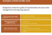 Data Quality Assurance – Ppt Download regarding Data Quality Assessment Report Template