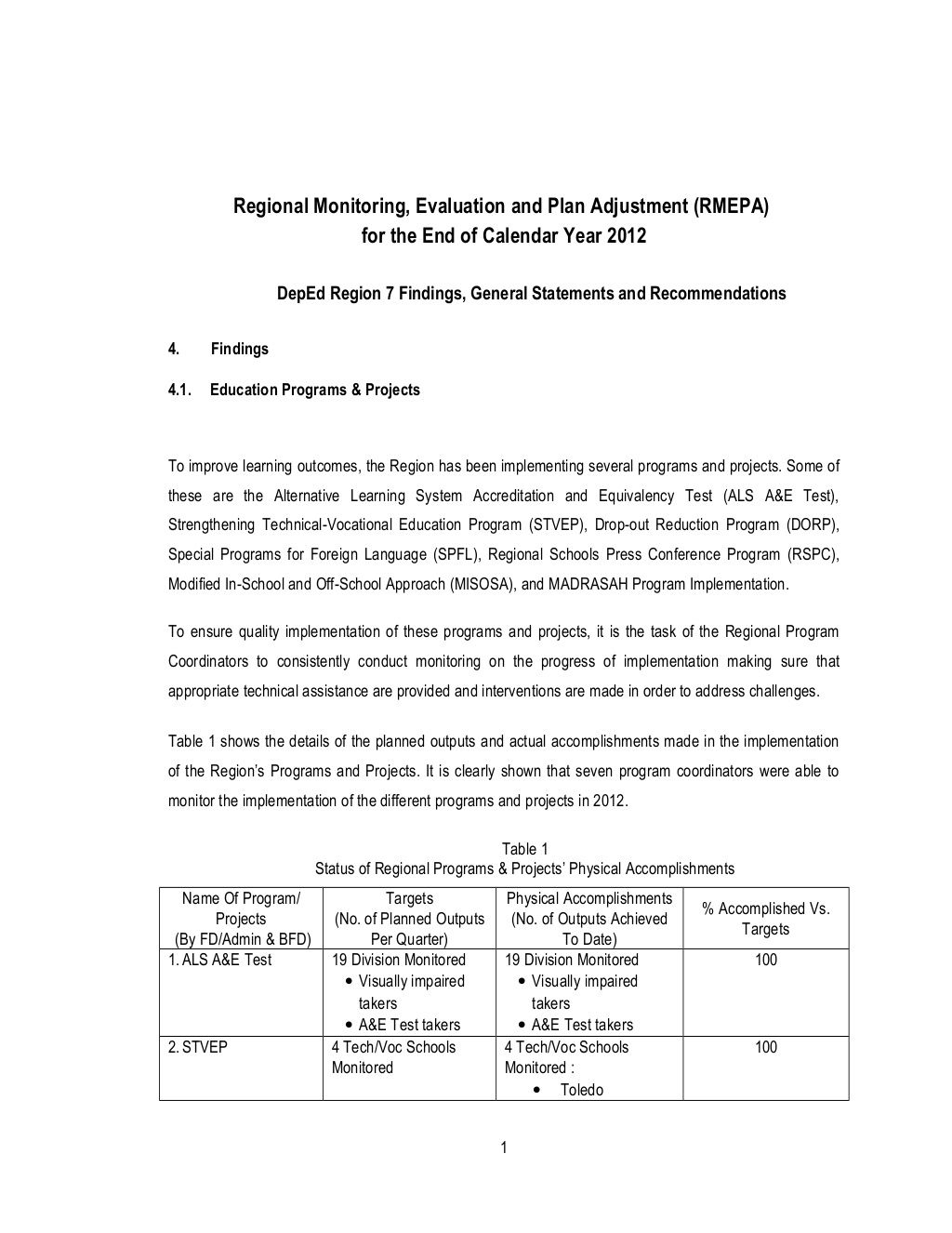 Deped Region 7 Qaad's Report On Regional Monitoring Pertaining To Monitoring And Evaluation Report Template