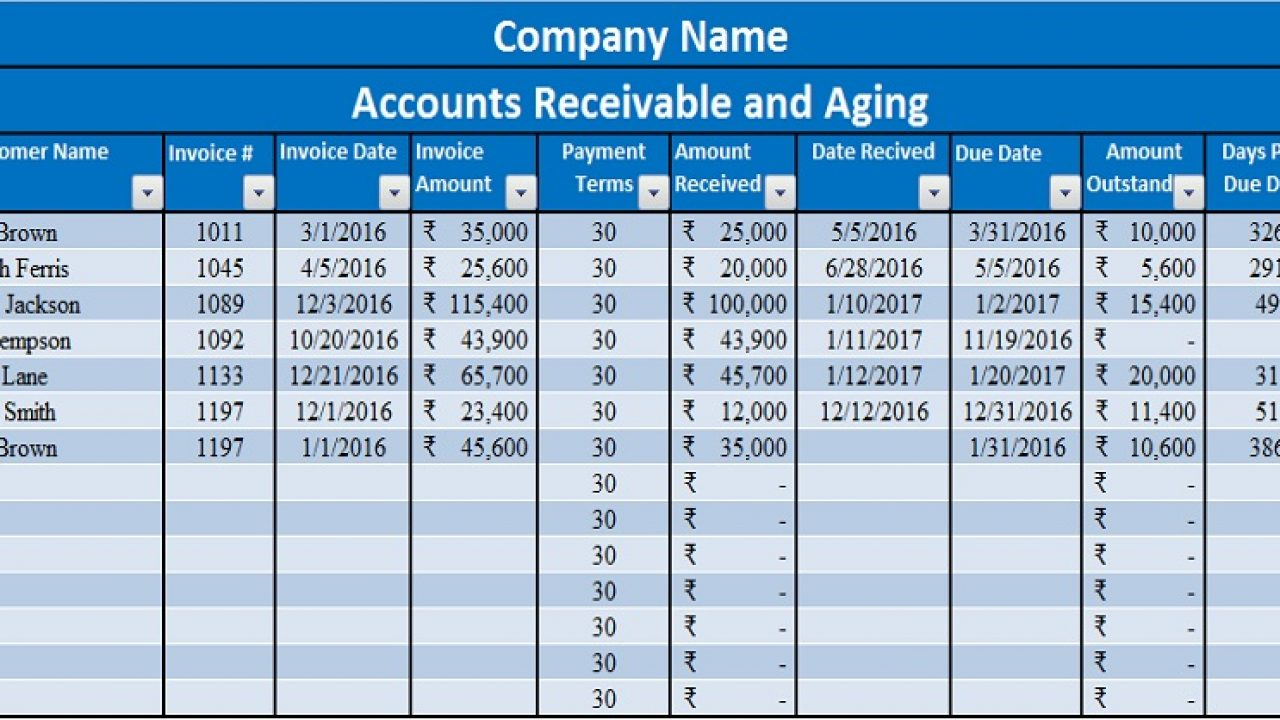 Download Accounts Receivable With Aging Excel Template Inside Accounts Receivable Report Template