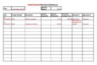 Download Petty Cash Log Style 638 Template For Free At inside Petty Cash Expense Report Template