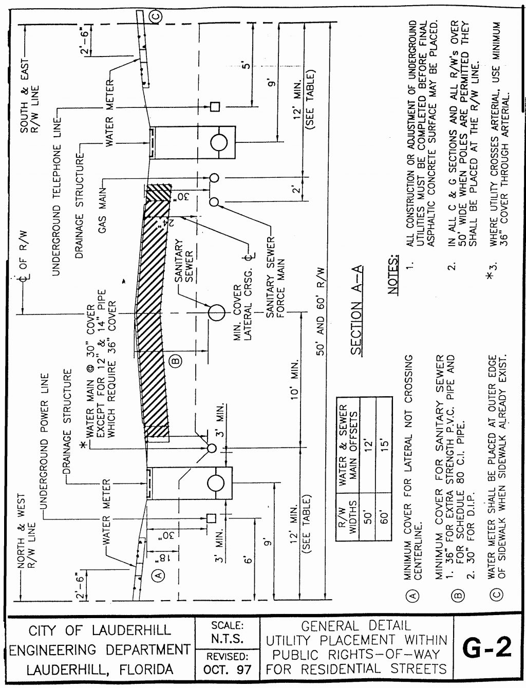 Drainage Calculationt Ashrae Load Xls New Report Template Throughout Drainage Report Template
