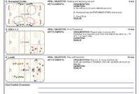 Drill Exchange | Westwood Youth Hockey with Blank Hockey Practice Plan Template