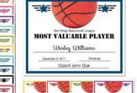 Editable Pdf Sports Team Basketball Certificate Award within Basketball Certificate Template