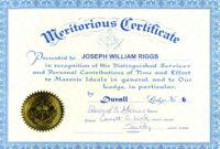 Employee Award Certificate Templates Free Template Service Regarding Best Employee Award Certificate Templates