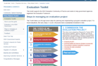 Evaluation Plan | Better Evaluation with Monitoring And Evaluation Report Writing Template