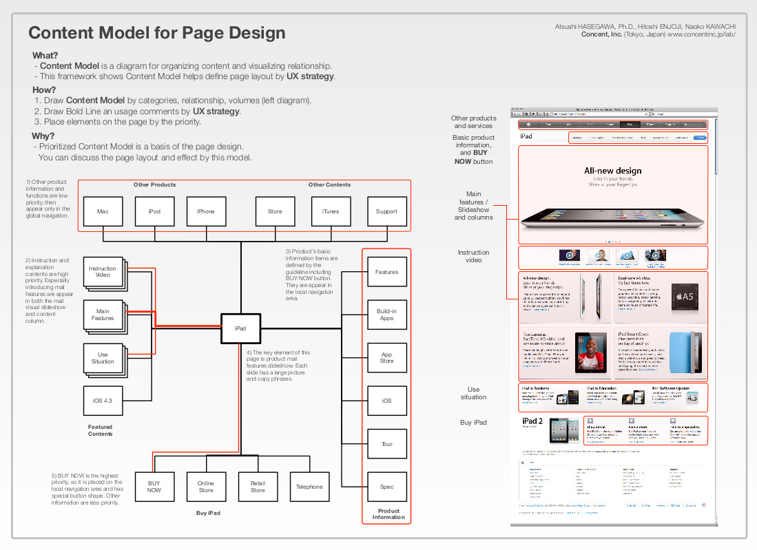 Example Ux Docs And Deliverables - Uxm In Ux Report Template