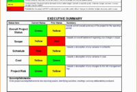 Executive Summary Report Sample | Dailovour within Executive Summary Report Template