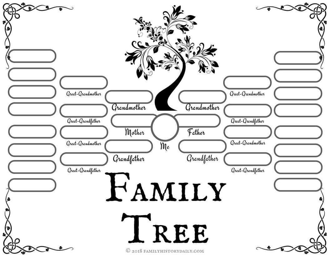 Fill In The Blank Family Tree Template - Atlantaauctionco Within Fill In The Blank Family Tree Template
