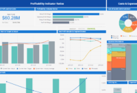 Financial Dashboard Examples   Sisense for Financial Reporting Dashboard Template