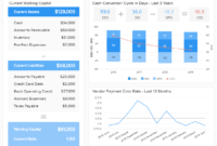 Financial Dashboards – Examples & Templates To Achieve Your throughout Financial Reporting Dashboard Template