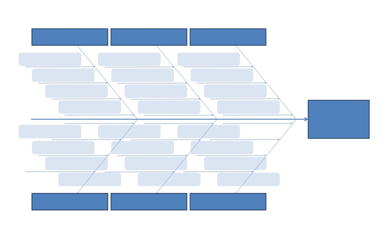 Fishbone Diagram Template Microsoft Word – Dlword In Ishikawa Diagram Template Word
