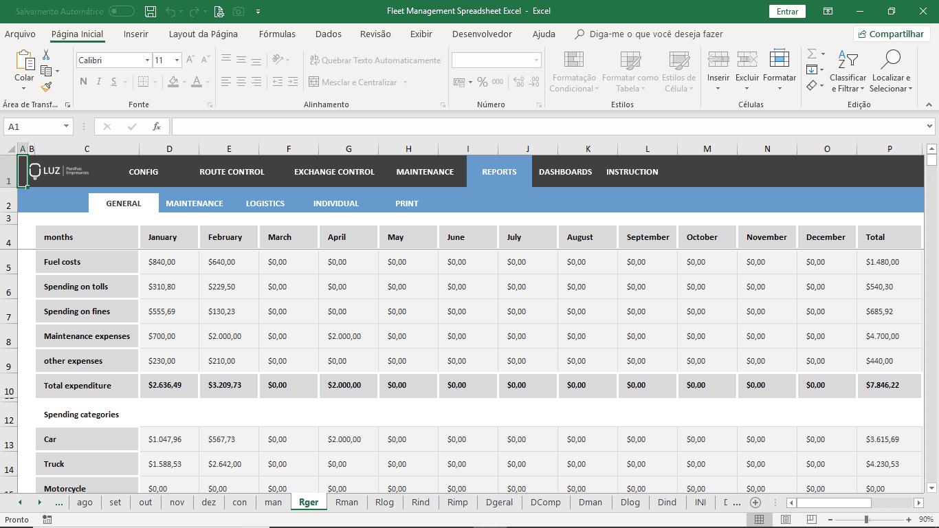 Fleet Management Spreadsheet Excel For Fleet Report Template