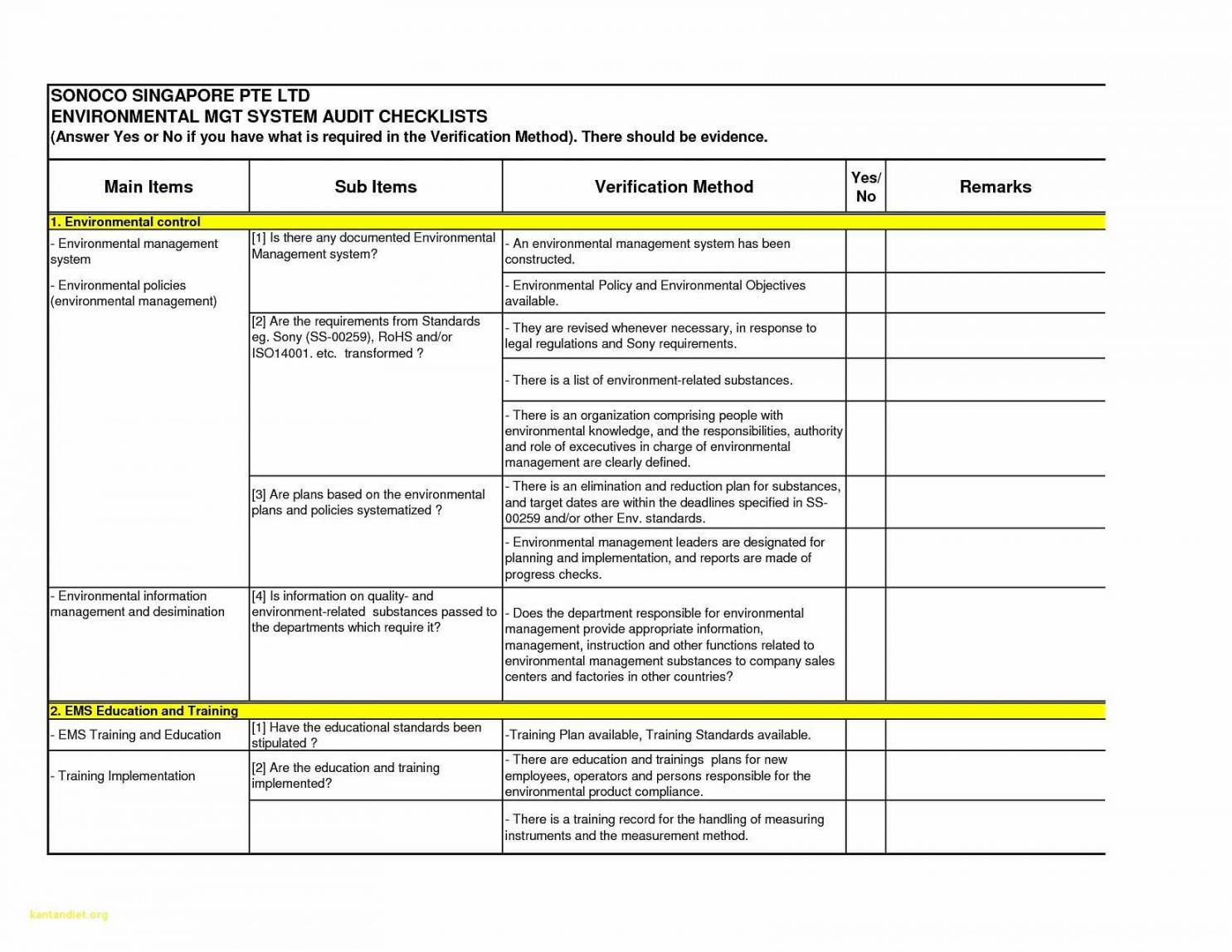 Free 009 Internal Audit Reportses Sample Of Report Format Within Audit Findings Report Template