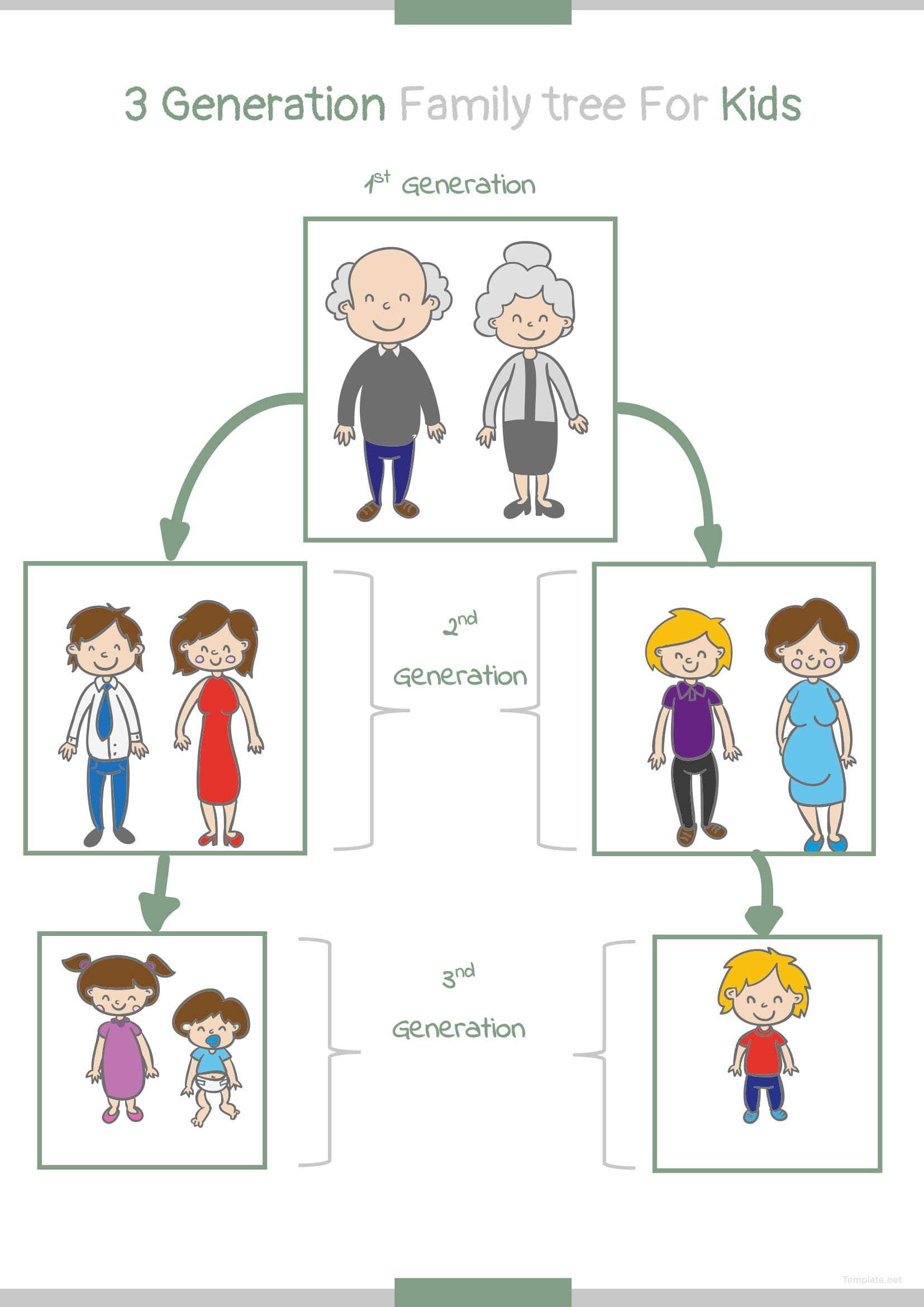 Free 3 Generation Kid Family Tree | 123 | Family Tree For Pertaining To Blank Family Tree Template 3 Generations