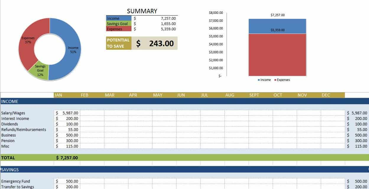 Free Budget Templates In Excel | Smartsheet Inside Annual Budget Report Template