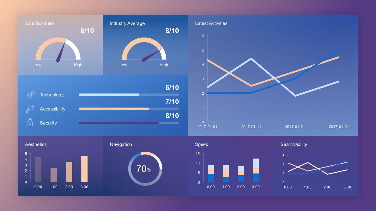 Free Dashboard Concept Slide Intended For Free Powerpoint Dashboard Template