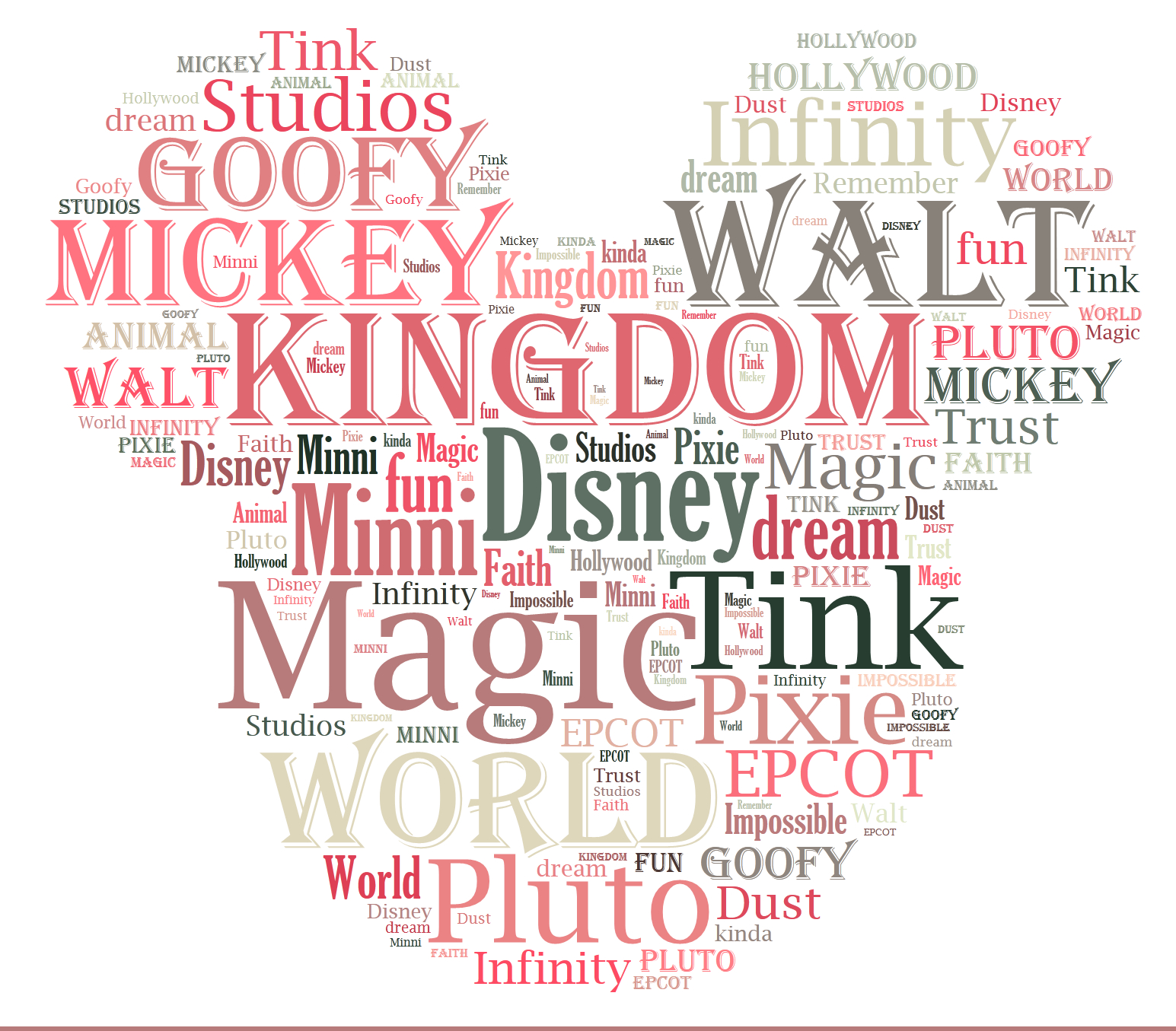 Free Disney Printable Word Cloud | Disney World | Disney Intended For Free Word Collage Template